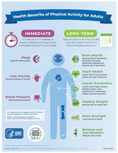 health benefits of physical activity for adults